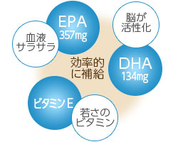 EPA & DHA